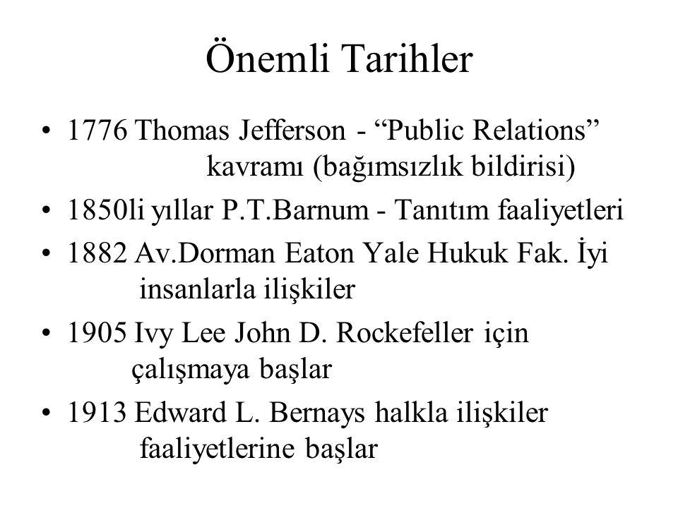 Önemli Tarihler 1776 Thomas Jefferson - Public Relations kavramı (bağımsızlık bildirisi) 1850li yıllar P.T.Barnum - Tanıtım faaliyetleri.