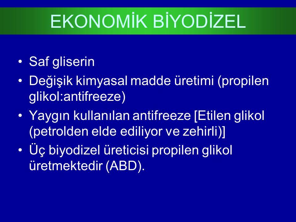 EKONOMİK BİYODİZEL Saf gliserin
