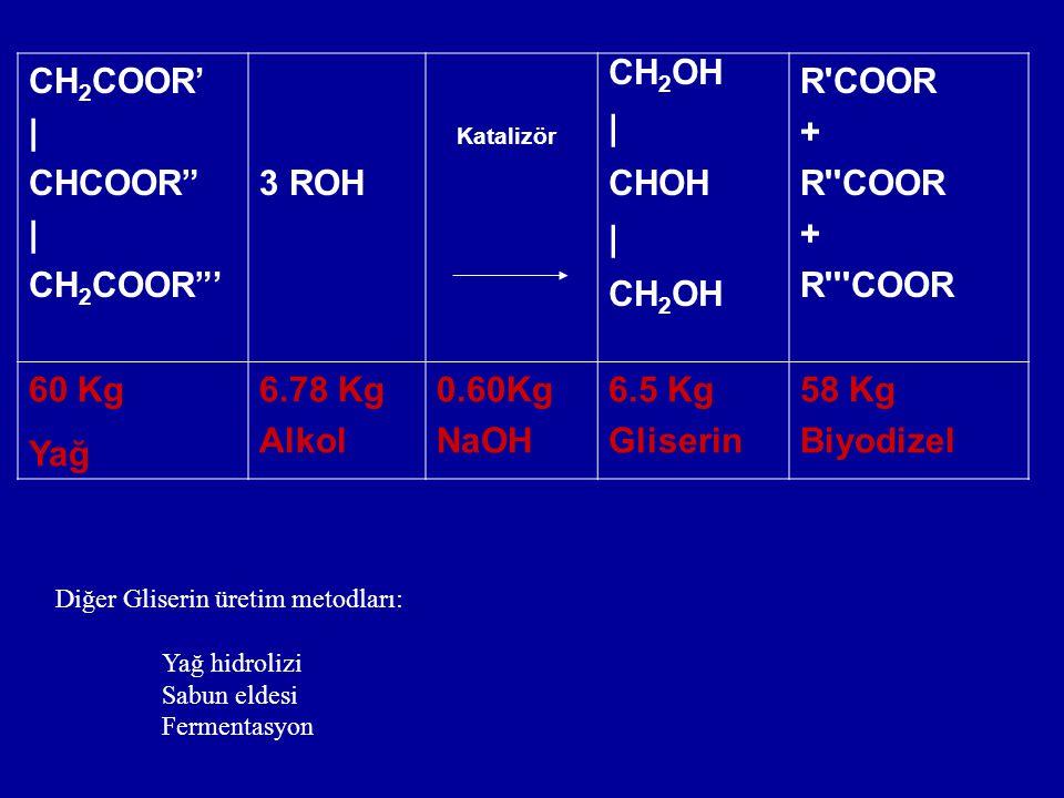 CH2COOR' | CHCOOR CH2COOR ' 3 ROH Katalizör CH2OH CHOH R COOR +