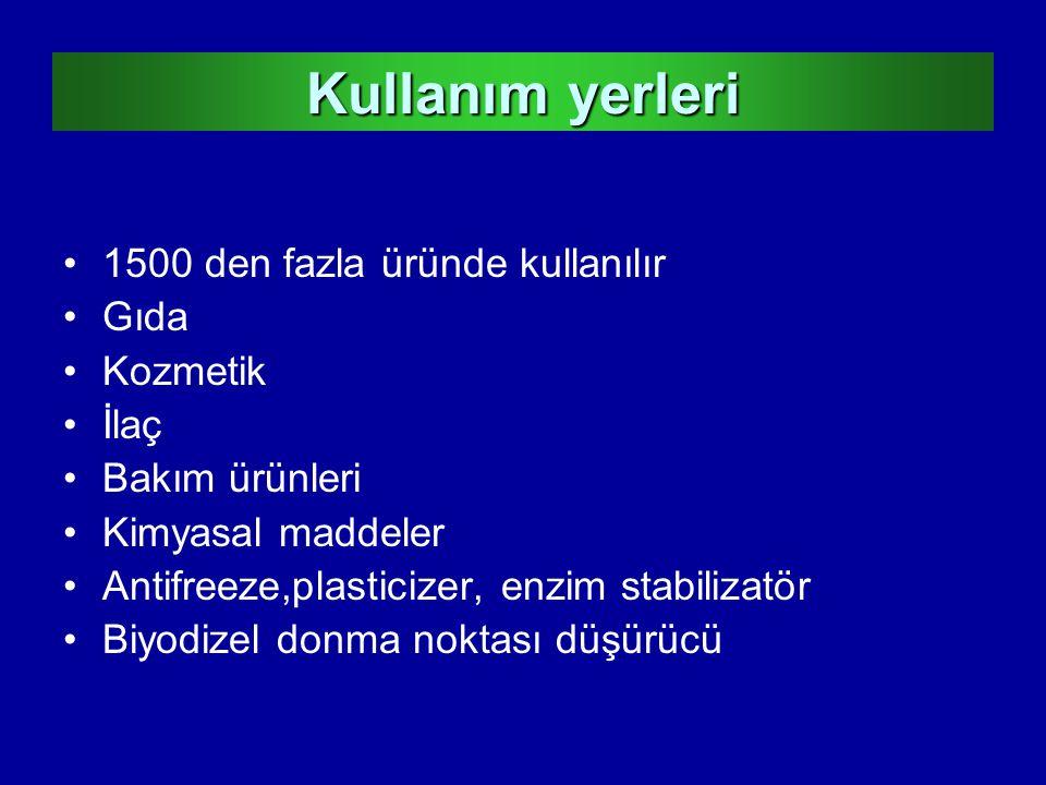 Kullanım yerleri 1500 den fazla üründe kullanılır Gıda Kozmetik İlaç