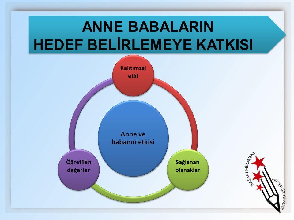 ANNE BABALARIN HEDEF BELİRLEMEYE KATKISI