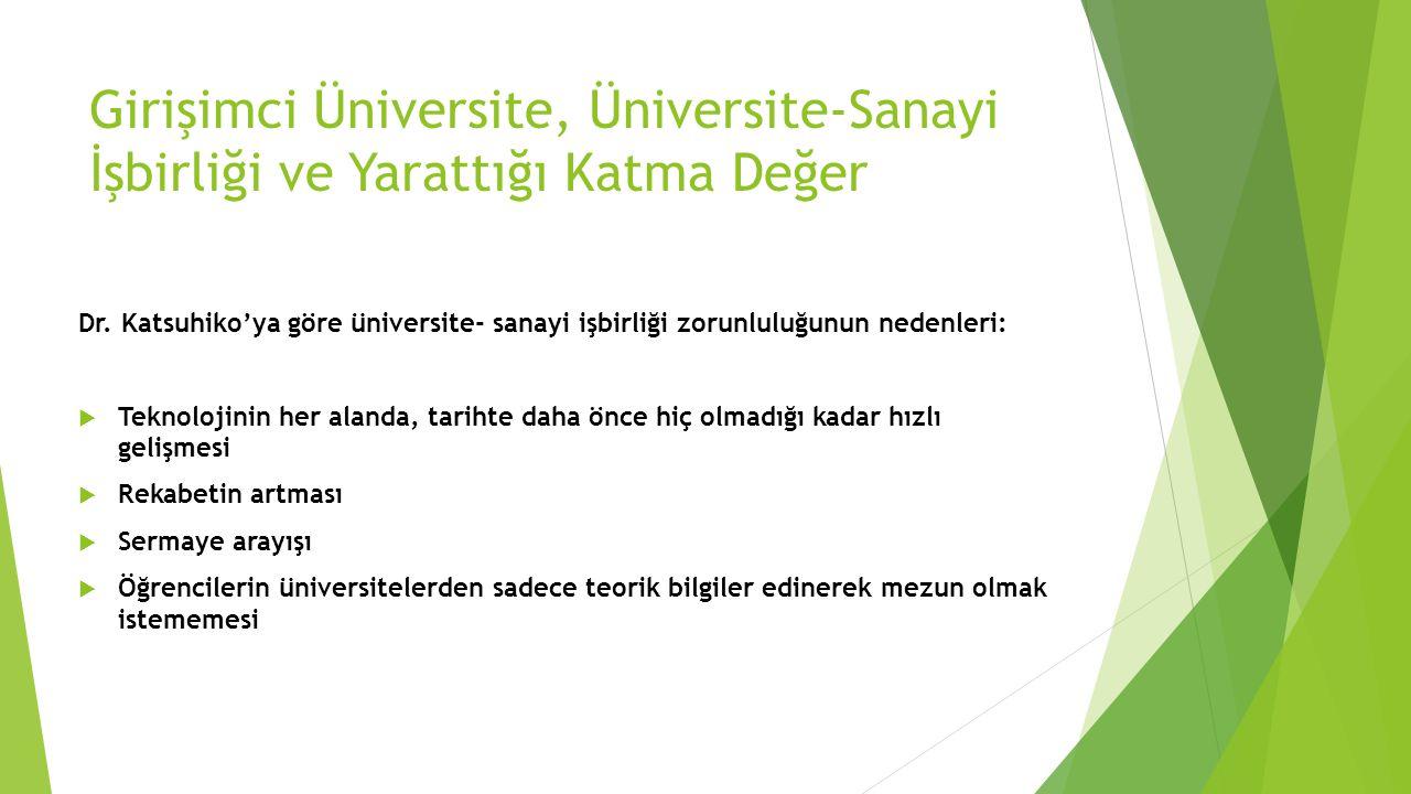 Girişimci Üniversite, Üniversite-Sanayi İşbirliği ve Yarattığı Katma Değer