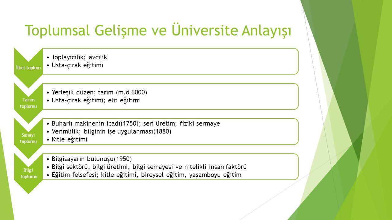 Toplumsal Gelişme ve Üniversite Anlayışı