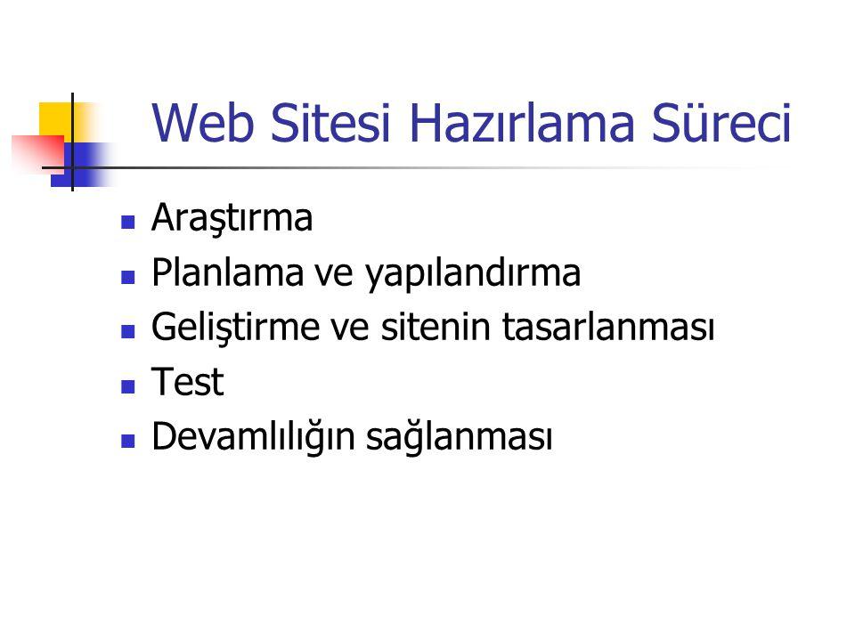 Web Sitesi Hazırlama Süreci