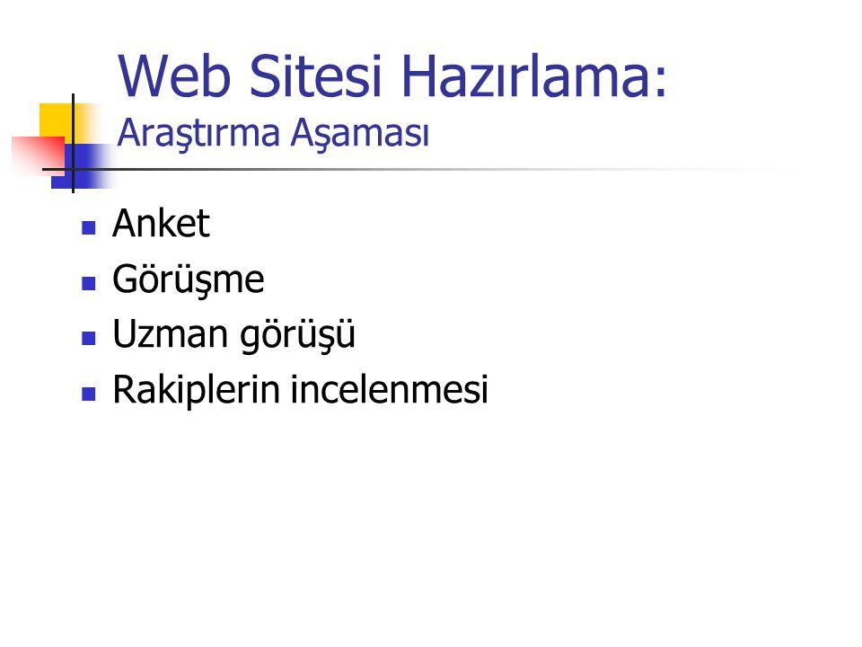 Web Sitesi Hazırlama: Araştırma Aşaması