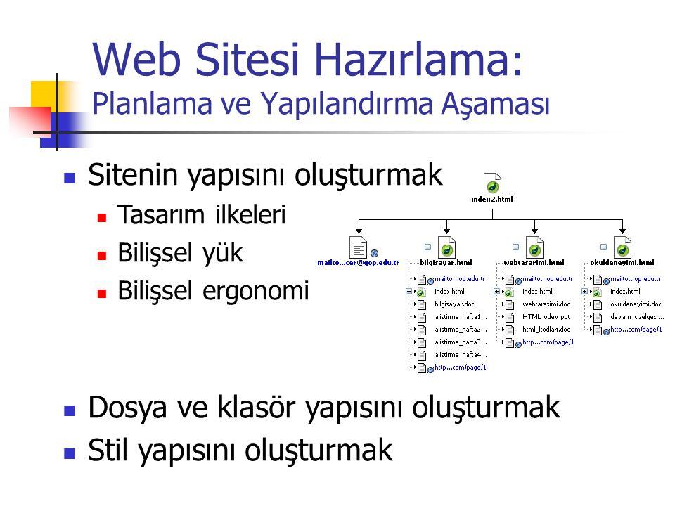 Web Sitesi Hazırlama: Planlama ve Yapılandırma Aşaması