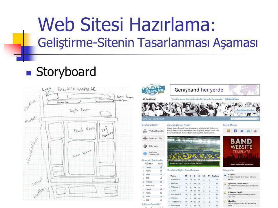 Web Sitesi Hazırlama: Geliştirme-Sitenin Tasarlanması Aşaması