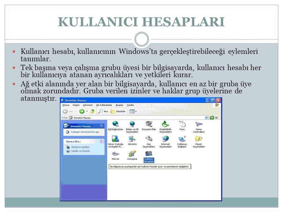 KULLANICI HESAPLARI Kullanıcı hesabı, kullanıcının Windows'ta gerçekleştirebileceği eylemleri tanımlar.