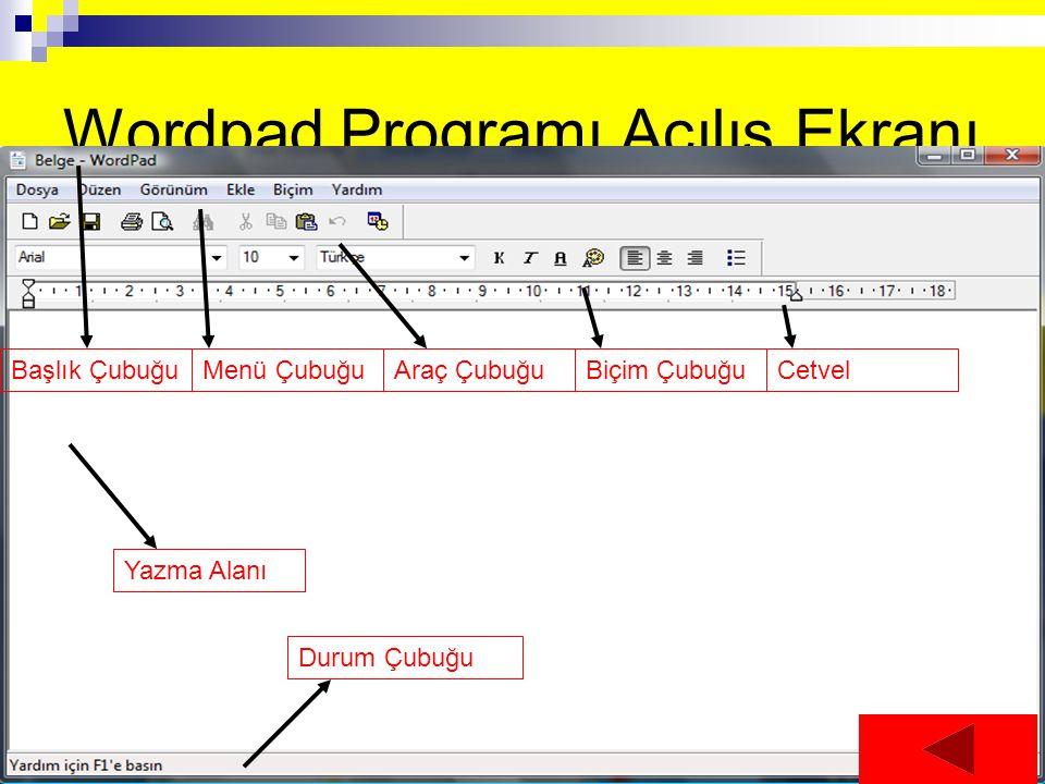 Wordpad Programı Açılış Ekranı