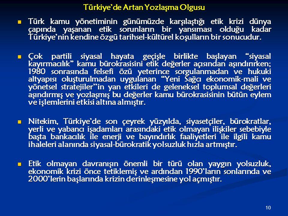 Türkiye'de Artan Yozlaşma Olgusu
