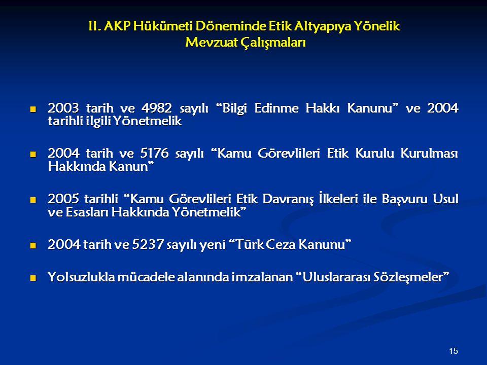 II. AKP Hükümeti Döneminde Etik Altyapıya Yönelik Mevzuat Çalışmaları