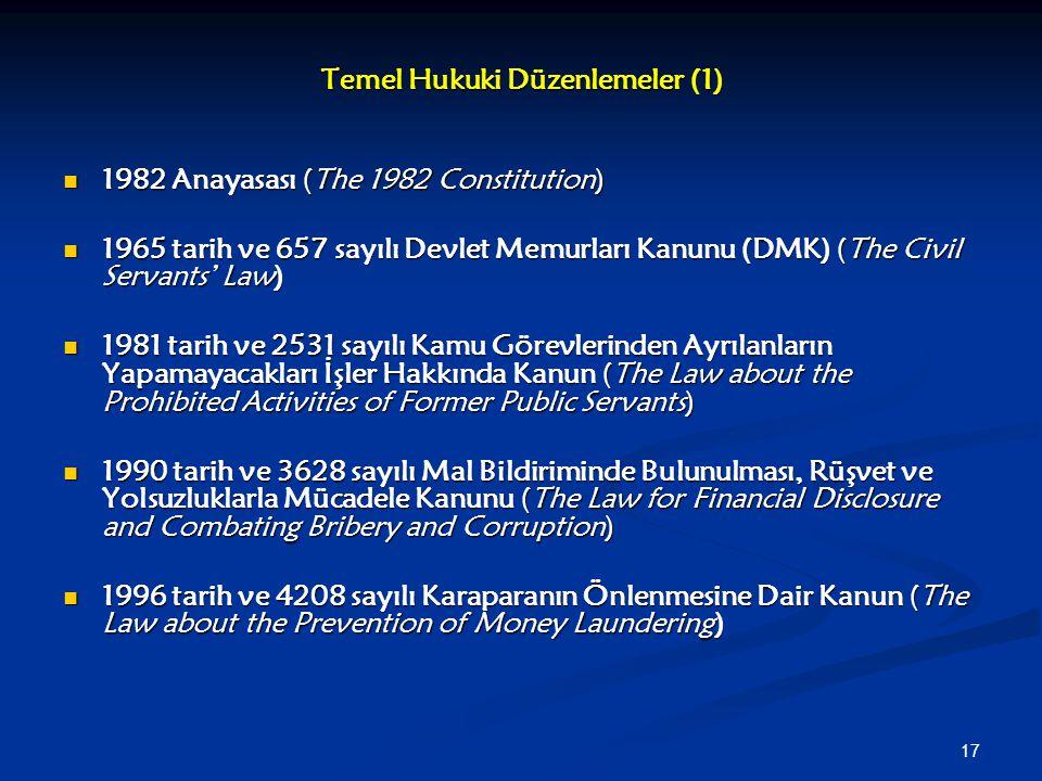Temel Hukuki Düzenlemeler (1)