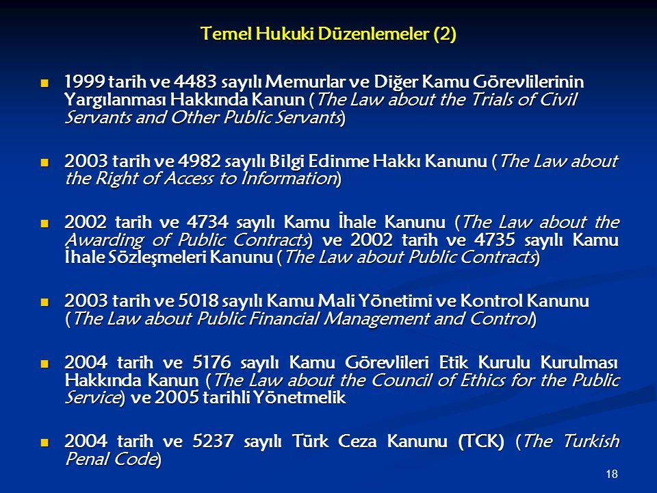 Temel Hukuki Düzenlemeler (2)