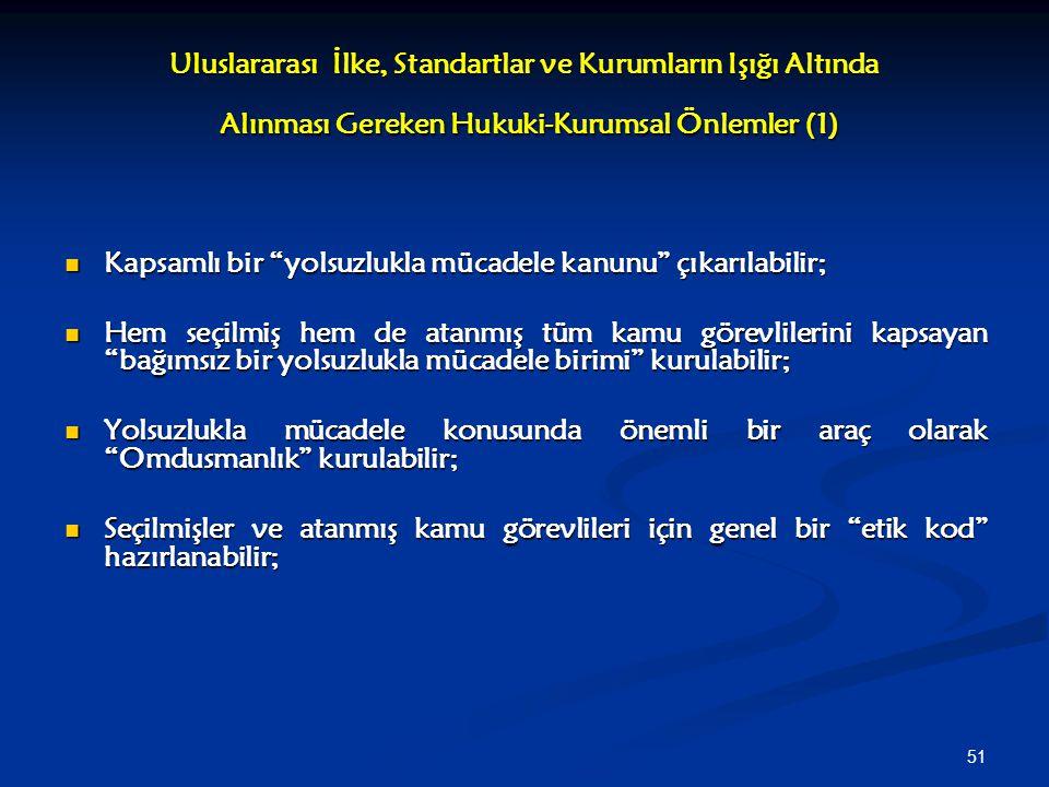 Uluslararası İlke, Standartlar ve Kurumların Işığı Altında Alınması Gereken Hukuki-Kurumsal Önlemler (1)