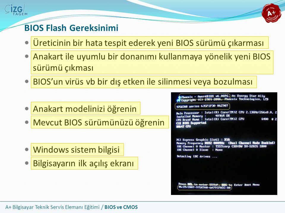 BIOS Flash Gereksinimi