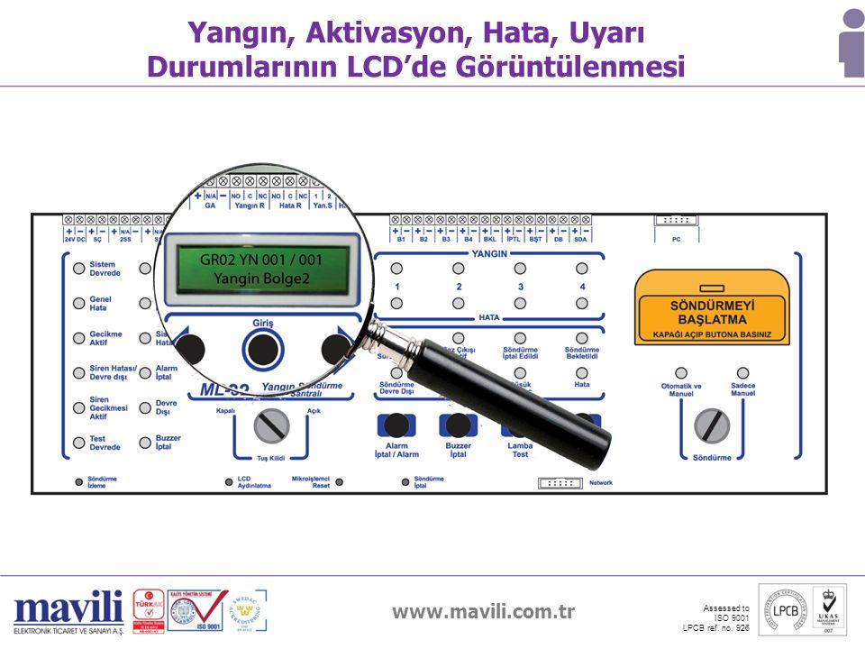 Yangın, Aktivasyon, Hata, Uyarı Durumlarının LCD'de Görüntülenmesi