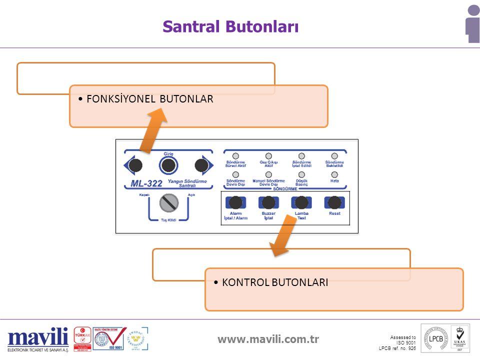 Santral Butonları FONKSİYONEL BUTONLAR KONTROL BUTONLARI