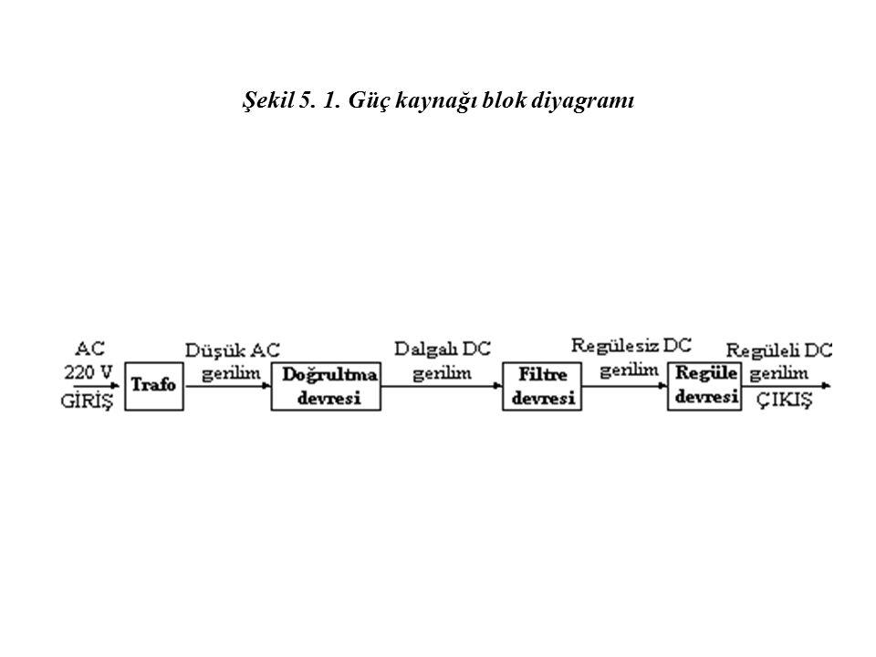 Şekil 5. 1. Güç kaynağı blok diyagramı