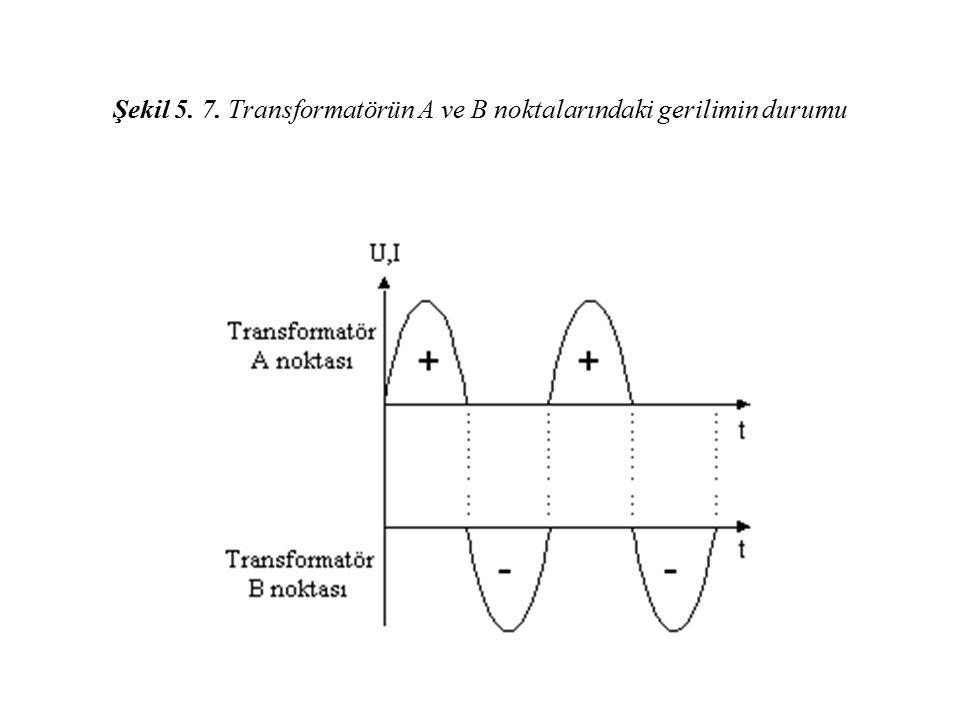 Şekil 5. 7. Transformatörün A ve B noktalarındaki gerilimin durumu