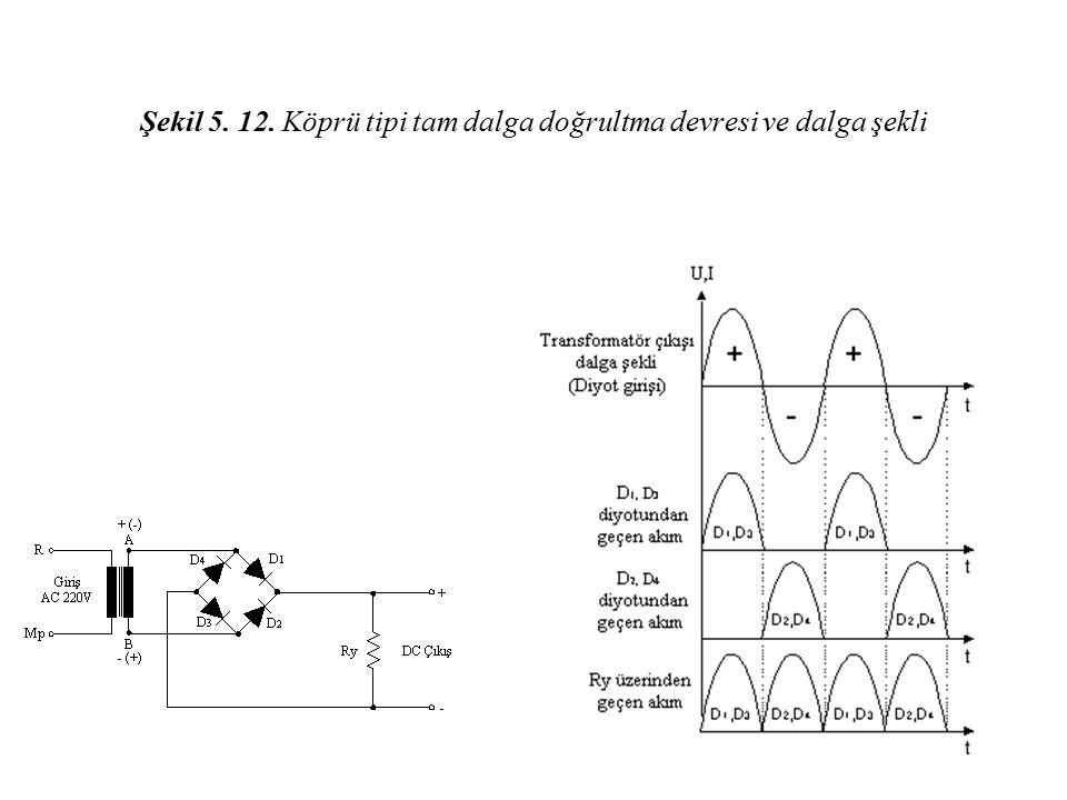 Şekil 5. 12. Köprü tipi tam dalga doğrultma devresi ve dalga şekli