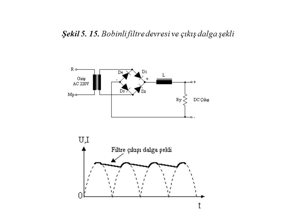 Şekil 5. 15. Bobinli filtre devresi ve çıkış dalga şekli