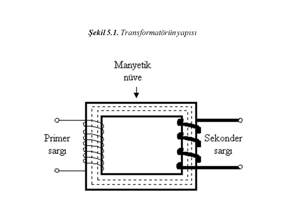 Şekil 5.1. Transformatörün yapısı