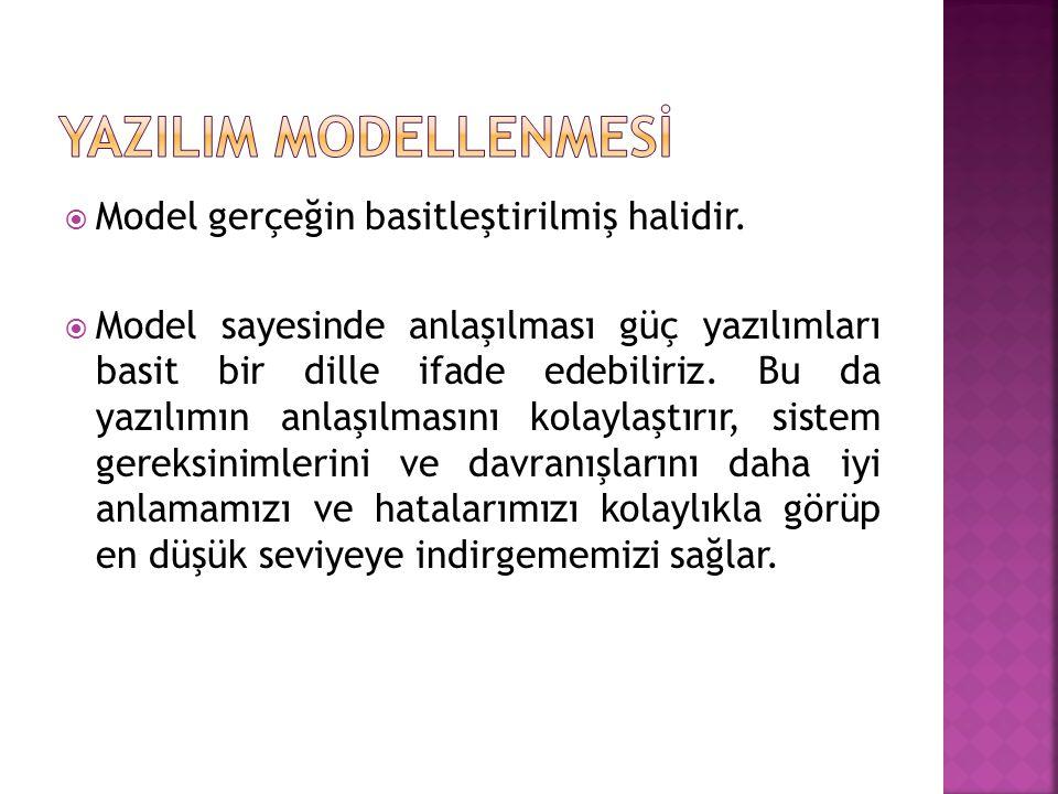 YAZILIM MODELLENMESİ Model gerçeğin basitleştirilmiş halidir.