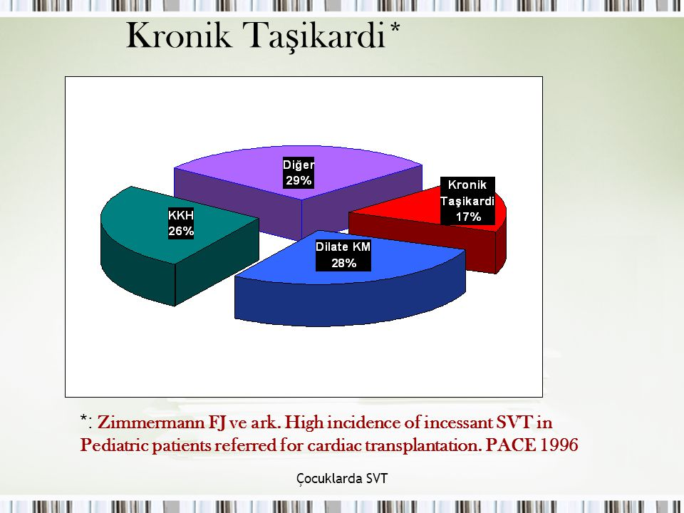 Kronik Taşikardi* *: Zimmermann FJ ve ark. High incidence of incessant SVT in. Pediatric patients referred for cardiac transplantation. PACE 1996.