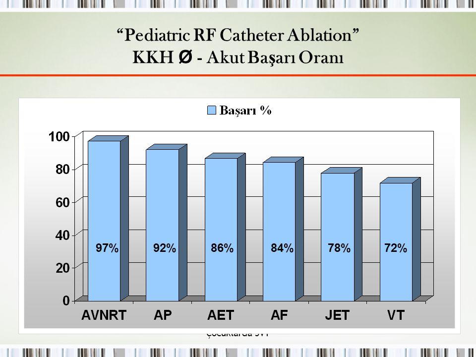 Pediatric RF Catheter Ablation KKH Ø - Akut Başarı Oranı