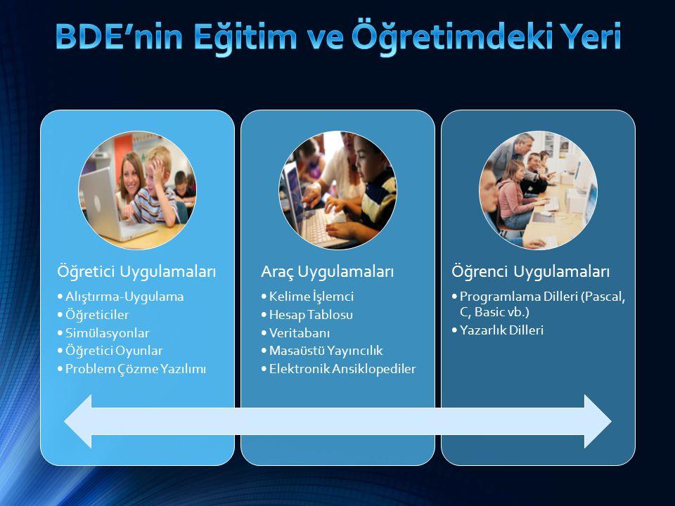 BDE'nin Eğitim ve Öğretimdeki Yeri