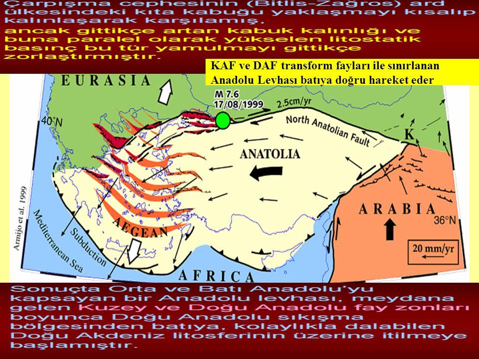 KAF ve DAF transform fayları ile sınırlanan Anadolu Levhası batıya doğru hareket eder