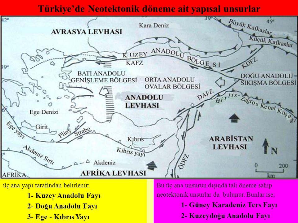 Türkiye'de Neotektonik döneme ait yapısal unsurlar