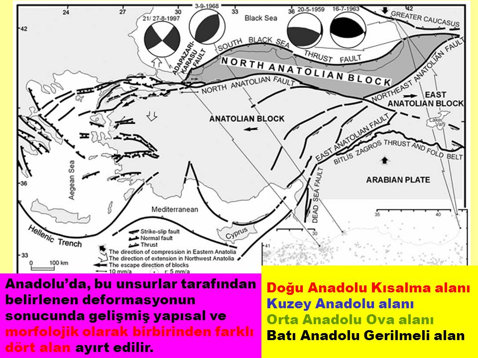 Doğu Anadolu Kısalma alanı Kuzey Anadolu alanı Orta Anadolu Ova alanı Batı Anadolu Gerilmeli alan