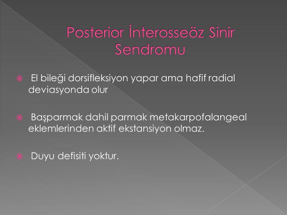 Posterior İnterosseöz Sinir Sendromu