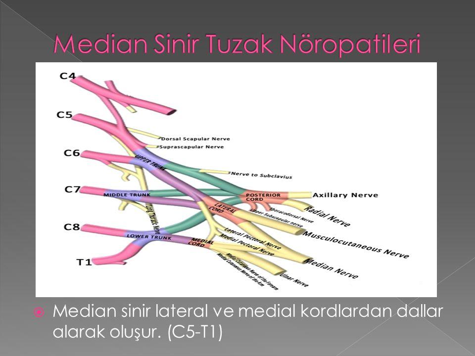 Median Sinir Tuzak Nöropatileri