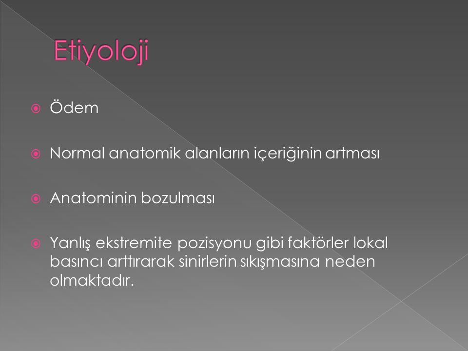 Etiyoloji Ödem Normal anatomik alanların içeriğinin artması