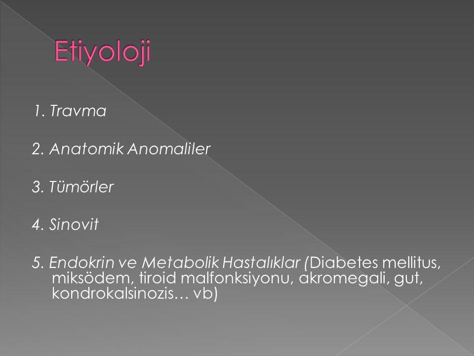 Etiyoloji 1. Travma 2. Anatomik Anomaliler 3. Tümörler 4. Sinovit