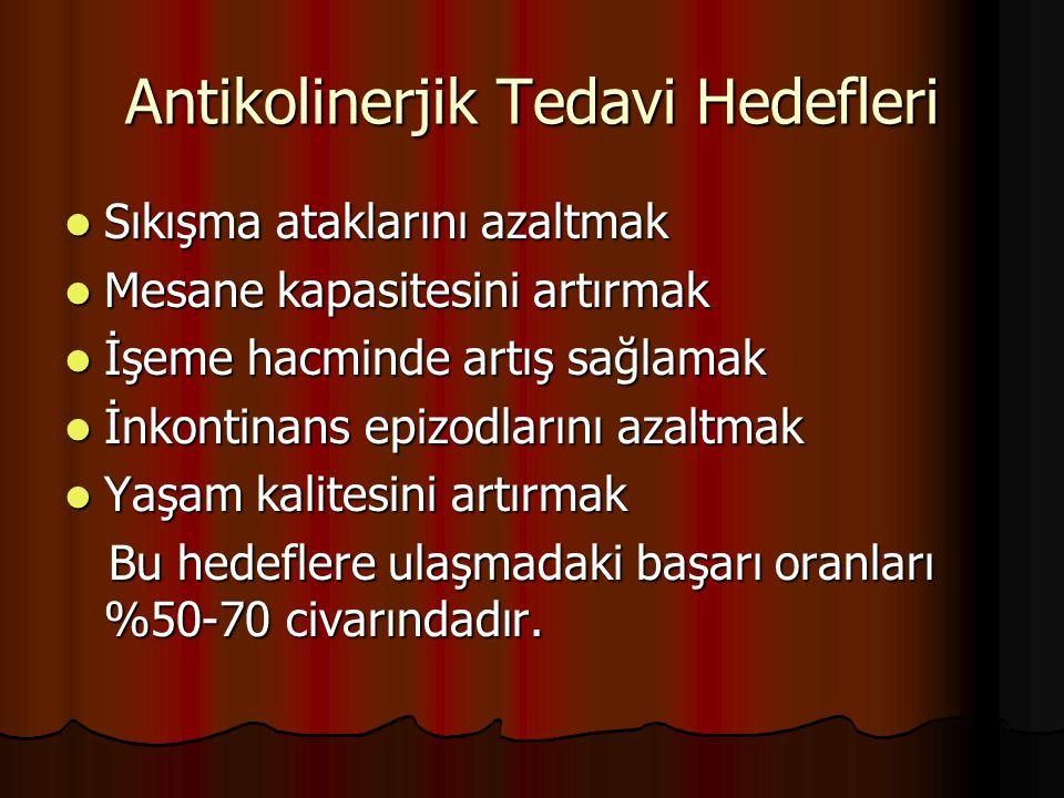 Antikolinerjik Tedavi Hedefleri