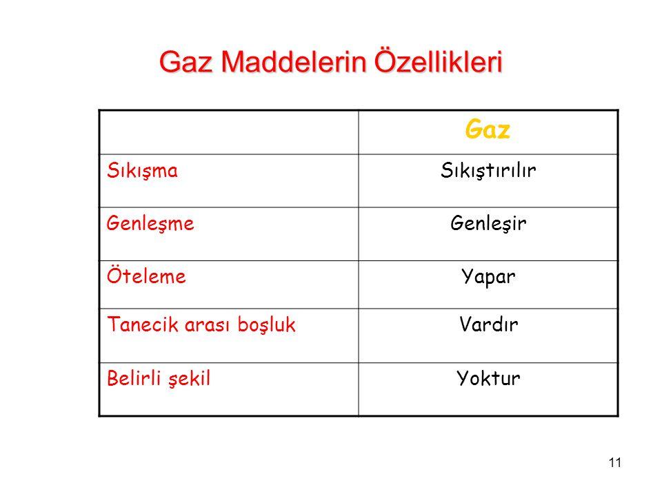 Gaz Maddelerin Özellikleri