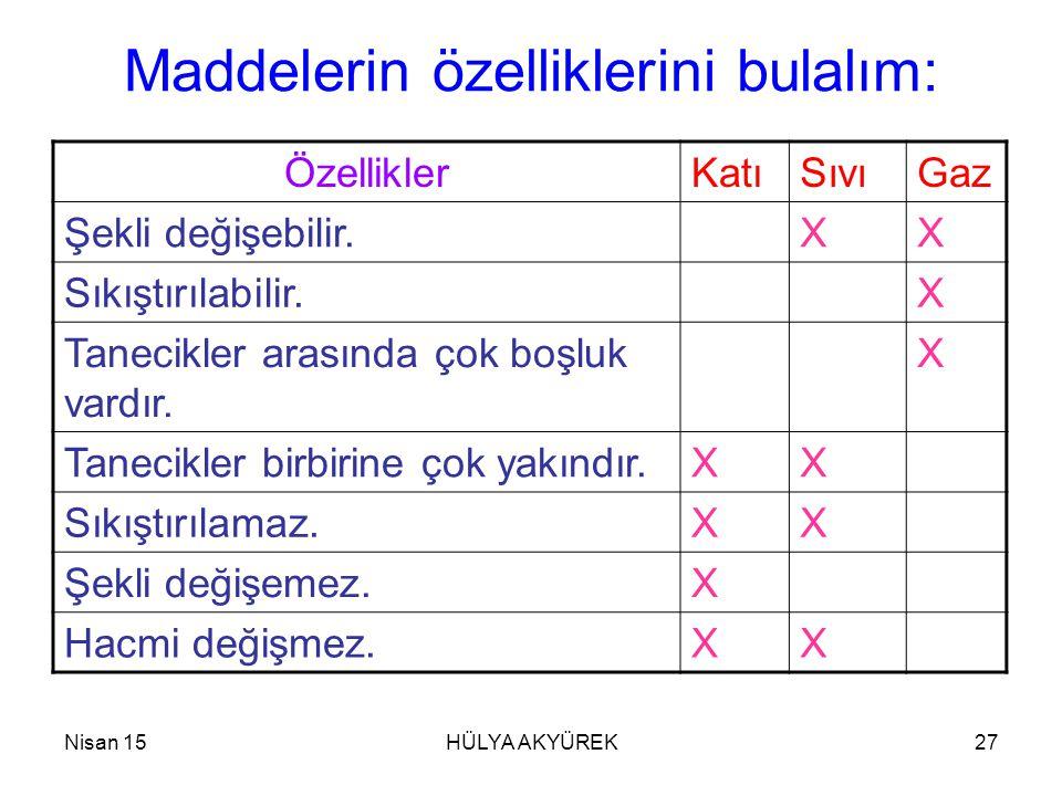 Maddelerin özelliklerini bulalım: