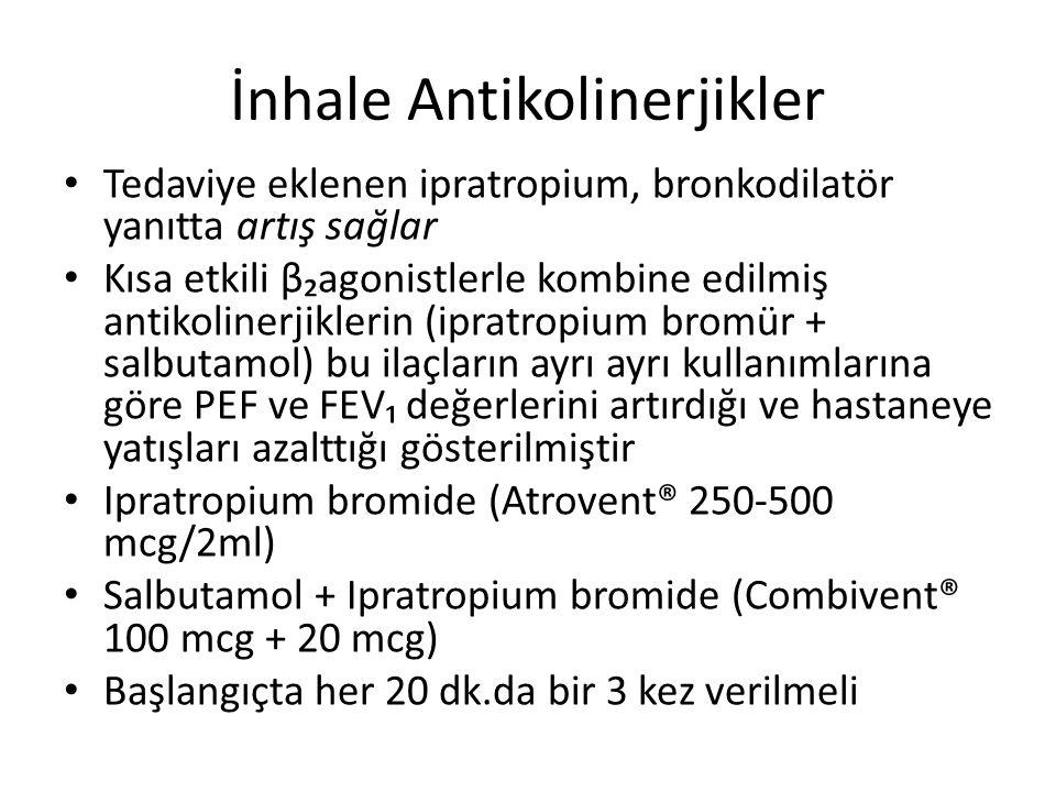 İnhale Antikolinerjikler