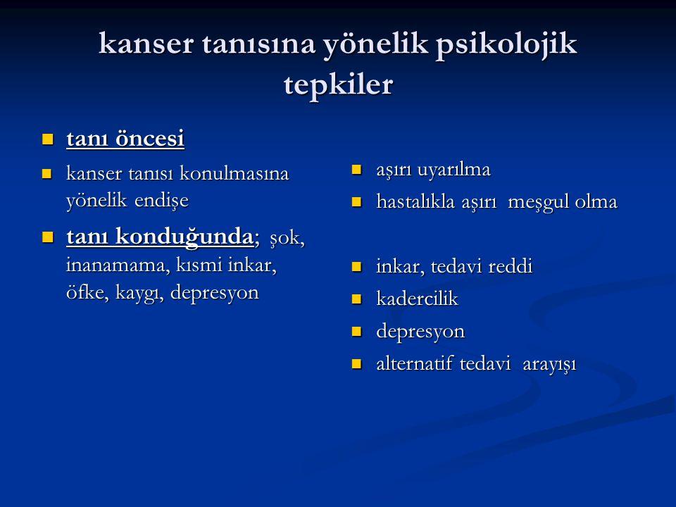 kanser tanısına yönelik psikolojik tepkiler