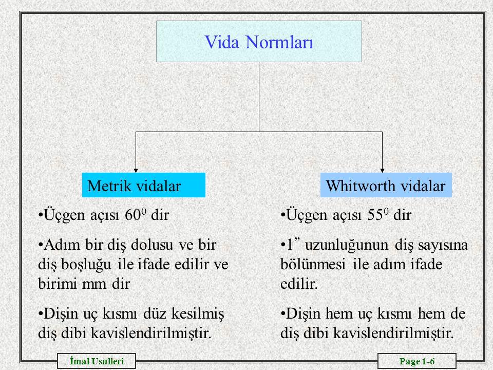Vida Normları Metrik vidalar Whitworth vidalar Üçgen açısı 600 dir