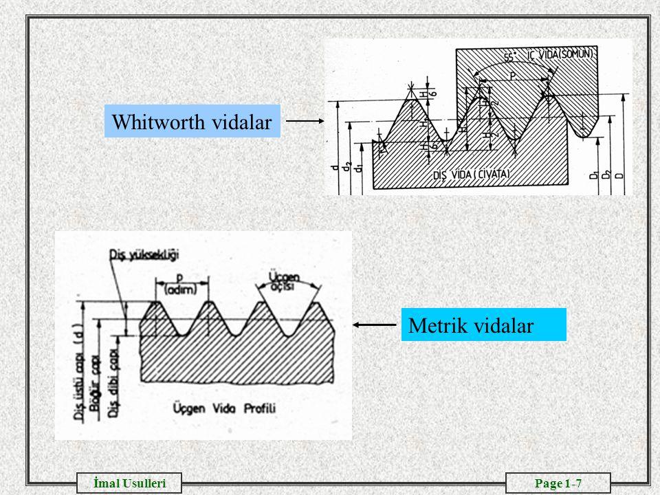 Whitworth vidalar Metrik vidalar
