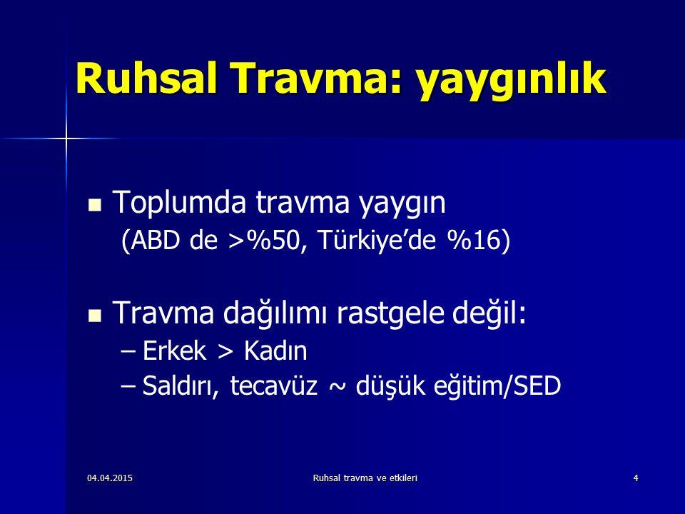 Ruhsal Travma: yaygınlık
