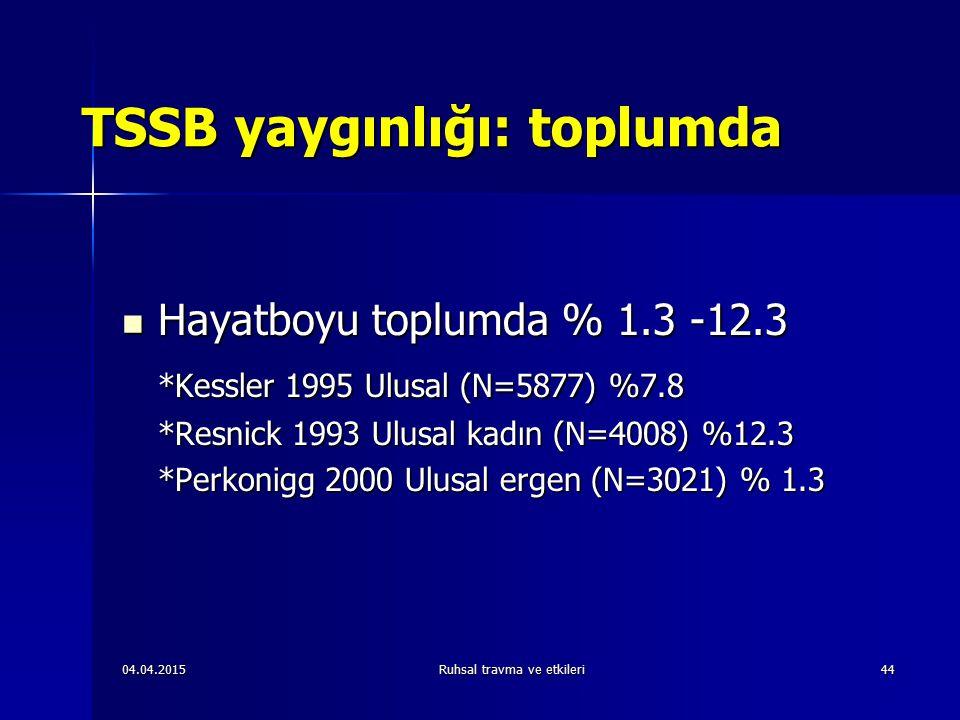 TSSB yaygınlığı: toplumda