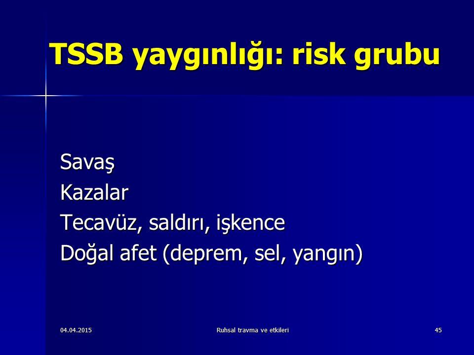 TSSB yaygınlığı: risk grubu