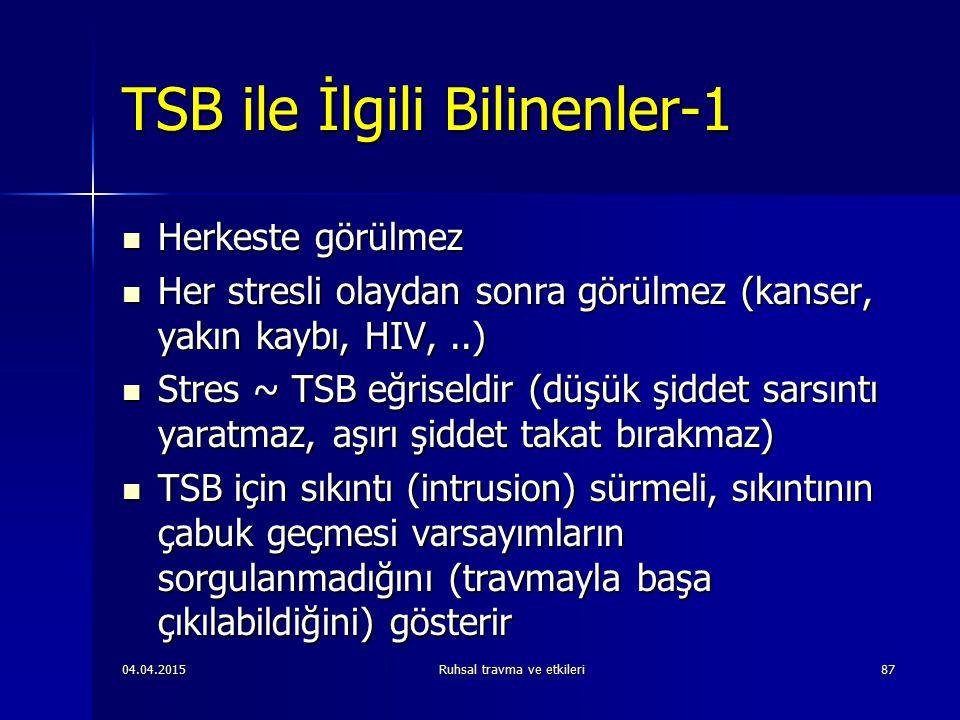 TSB ile İlgili Bilinenler-1