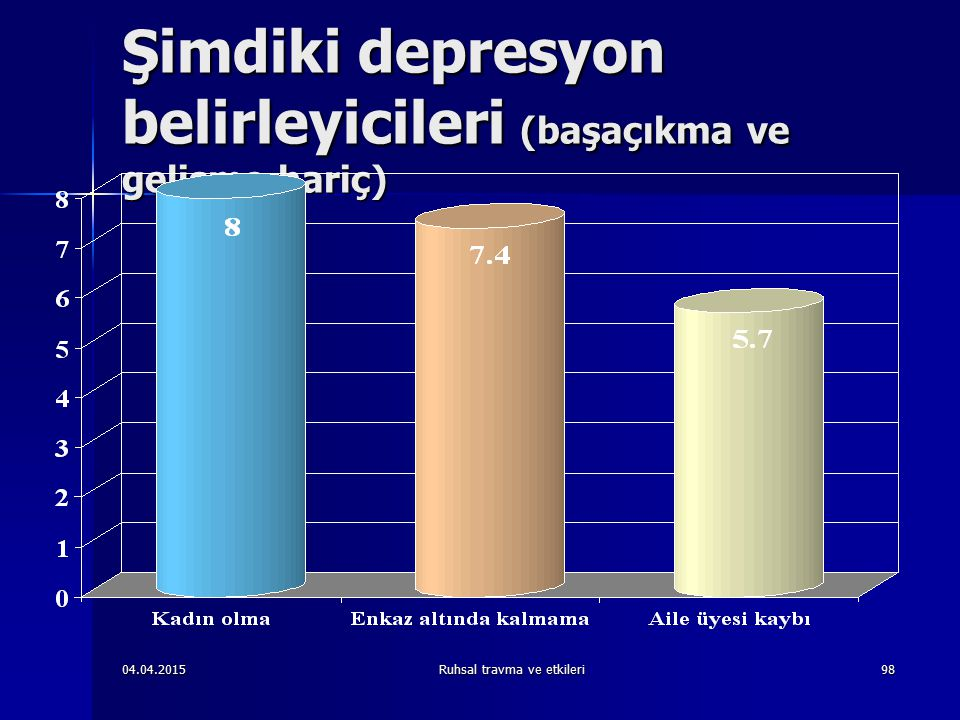 Şimdiki depresyon belirleyicileri (başaçıkma ve gelişme hariç)