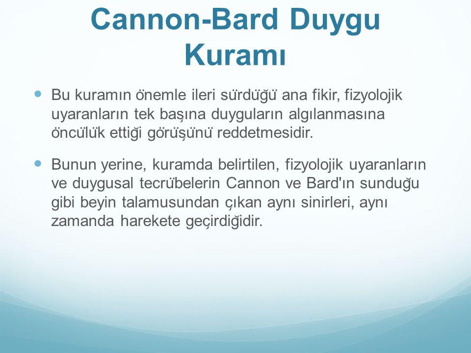 Cannon-Bard Duygu Kuramı